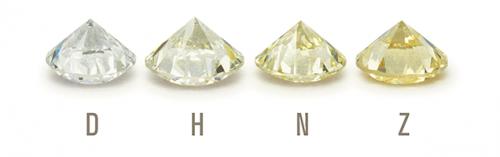 color grading diamonds