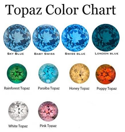 topaz color chart