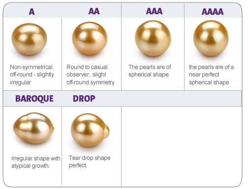 pearl grades