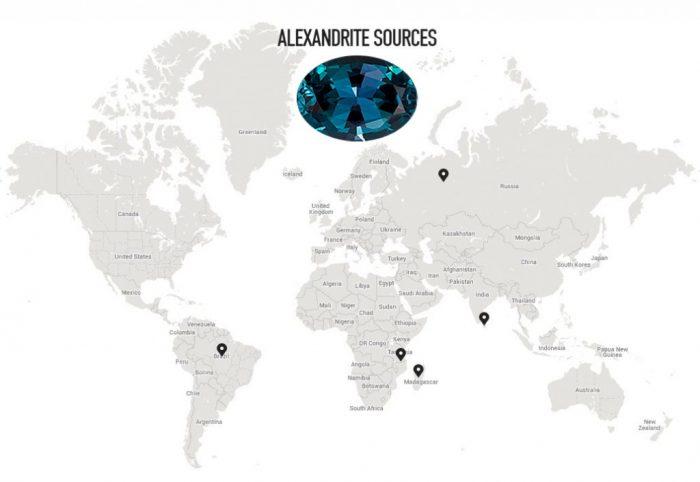 Alexanrite Quellen