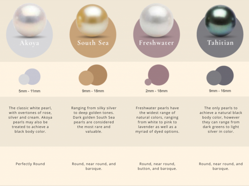how much are pearls worth - types of pearls