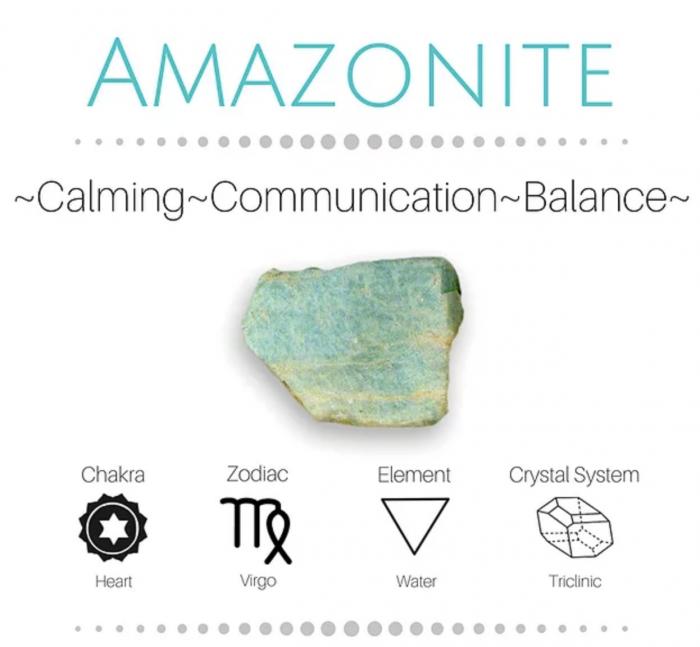 Amazonite meaning