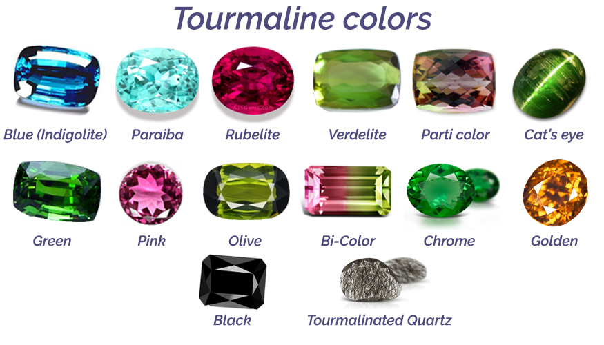 Tourmaline meaning, colors