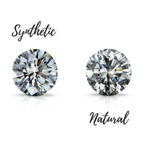 Lab-created diamond VS natural diamond, source: Swedes Jeweler