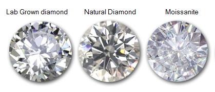 Lab-grown diamond VS natural diamond VS moissanite alternative, source: Fame Diamonds
