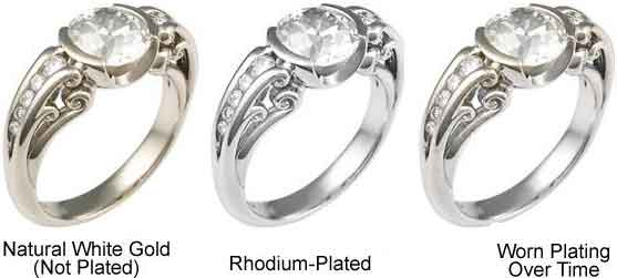 Rhodium plating over time