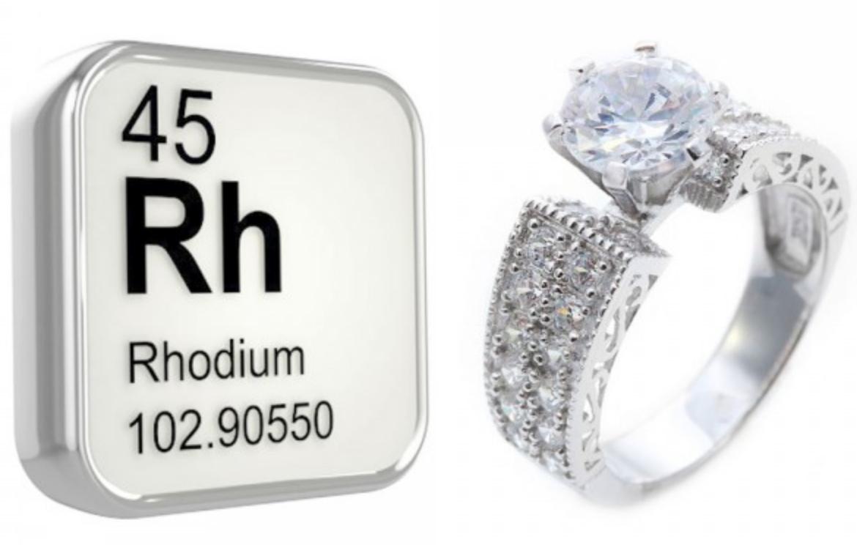 Rhodium plated jewelry
