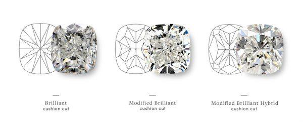 Modified brilliant cut diamond