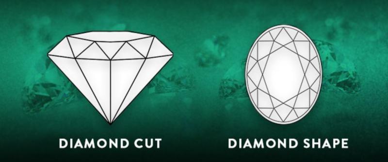 Diamond cuts vs diamond shapes