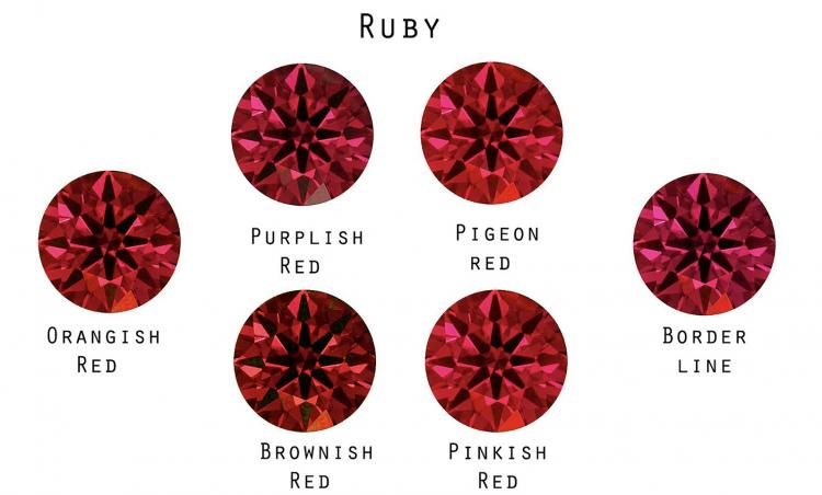 Ruby stone hues