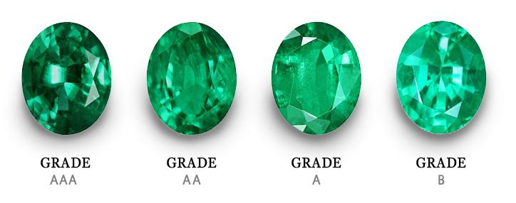 Emerald stone hues