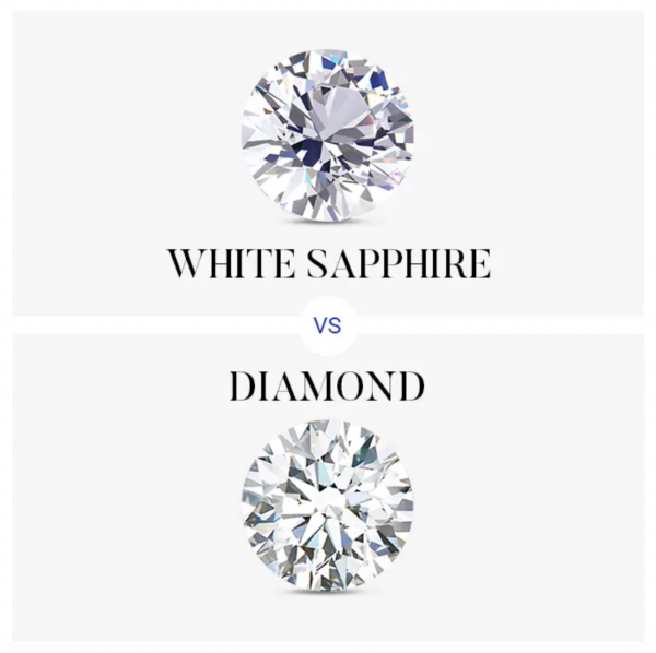 White Sapphire vs. Diamond Comparison