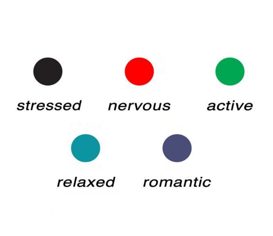 mood ring color chart