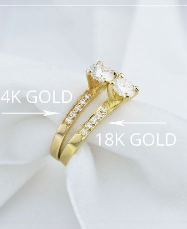 14k vs 18k Gold Jewelry: What's the Difference?