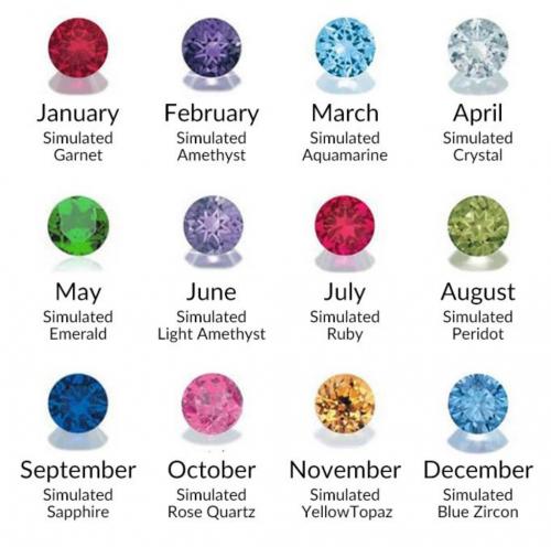 Choose your birthstone Jeulia