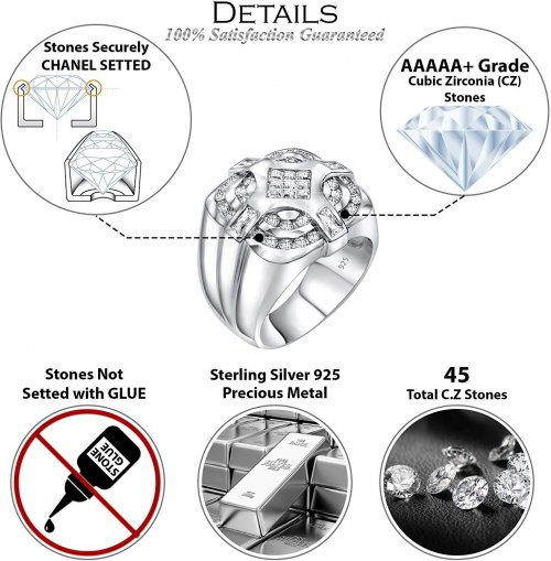 Silver ring materials